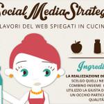 Come spiegare che lavoro fai a tua madre: il Social Media Strategist [INFOGRAFICA]